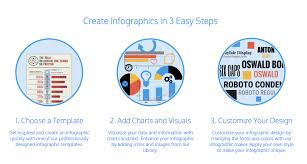 how you can make a great infographic without a designer u2013 this is