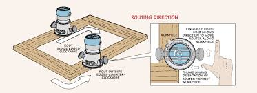 how to use a router table kreg newsletter