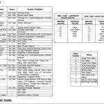 1998 ford explorer fuse diagram solved fuse panel diagram ford explorer and ford ranger forums