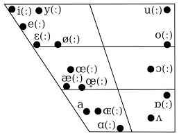 K Hen Online Auf Raten Kaufen Dänische Sprache U2013 Wikipedia