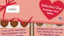 valentines sales how retailers can sweeten their sales this s day