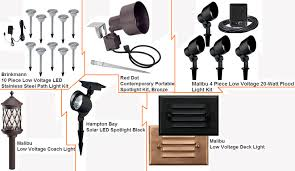 How To Choose Landscape Lighting How To Choose The Right Landscape Lighting The Home Depot Community