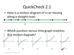 physics 151 week 2 day 3 topics motion diagrams u0026 motion graphs