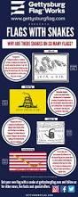 County Flags Snakes On Flags As American As Apple Pie Gettysburg Flag Works