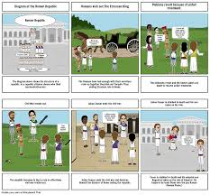ancient rome timeline storyboard storyboard by melanievazquez77614