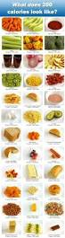 what does 200 calories look like 200 calories calorie counting
