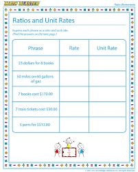 unit rates worksheet 6th grade free worksheets library download