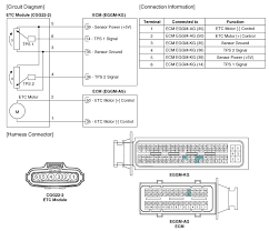 hyundai accent etc electronic throttle control system