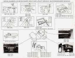 1994 ezgo gas wiring diagram 1994 yamaha g2 wiring diagram ezgo