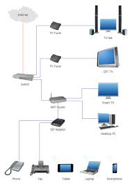 network topology quickly create professional network topology