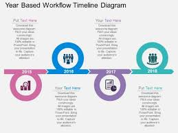 workflow presentation template draw decision tree in powerpoint