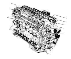 2002 bmw 325i engine specs m50 the best engine for bmw 3 bmw e36 com