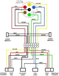 trailer wiring diagram 7 way agnitum me