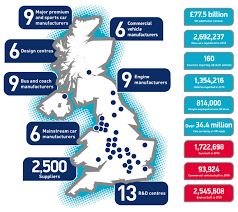 of the uk uk automotive industry smmt