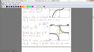 graph transformations for year 12 maths methods part 1 start to