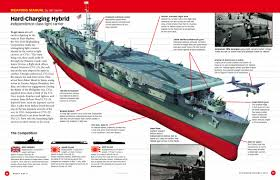 weapons manual the independence class light carrier historynet