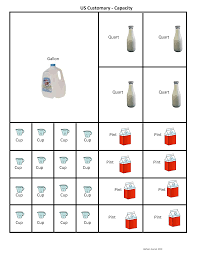 32 cups to gallons 32 cups to gallons claudiubita
