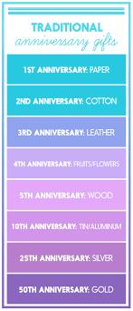 4th anniversary gift ideas wedding gift new gift ideas for 4th wedding anniversary theme