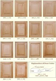 home depot refacing kitchen cabinet doors cabinet doors and refacing supplies 500 series mitered