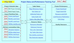 Project Management Dashboard Template Excel Project Tracking Tools Template Excel Free