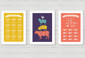 affiches cuisine affiche cuisine rétro on vous dit où en trouver joli place