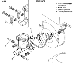 repair guides brake operating system master cylinder