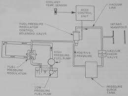 28 rb30 alternator wiring diagram rb30 wiring diagrams
