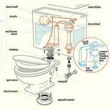 the images collection of parts bedside with bucket and splash