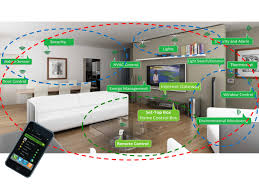 New Smart Home Products Zigbee Remote Control