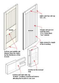 How To Get A Sofa Through A Narrow Door Door Wikipedia