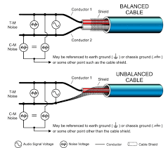 xlr connector wiring diagram periodic tables