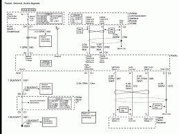 2004 tahoe stereo wiring diagram 2004 tahoe ac wiring diagram