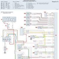 peugeot 206 reverse light wiring diagram yondo tech
