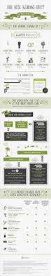 infographic how credit cards can help you in on your wedding