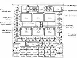iveco daily fuse box diagram 2007 33 wiring diagram images