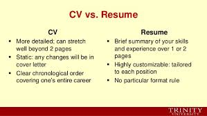 Resume 1 Or 2 Pages Creating A Winning Cv And Personal Statement