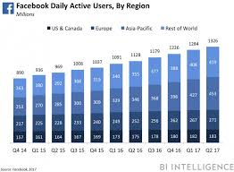 Articles Facebook Gives Articles Context To Fight Fake News Business Insider
