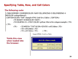 Html Table Title Tutorial 4 Designing A Web Page With Tables Ppt Video Online