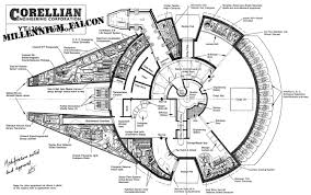 Battlestar Galactica Floor Plan Think Like An Archaeologist World Building Tracy S Morris