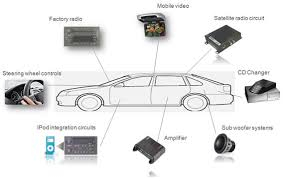 do it yourself car stereo installation and car stereo wiring help
