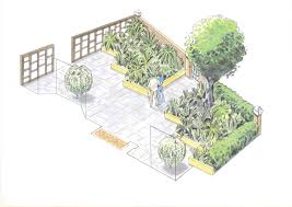Planning Garden Layout by Garden Design Layout U2013 Home Design And Decorating