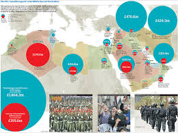 Africa Middle East Map by Uk Arms Sales To The Middle East And North Africa Who Do We Sell