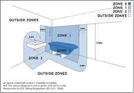 Bathroom Lighting Zones Chimei Bathroom Zones Ip Rating 0 Bathroom Lighting Zones