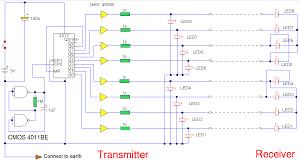 multi wire cable tester
