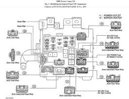 camry le fuse box 2000 wiring diagrams instruction
