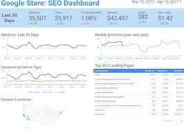 seo monthly report template free data studio templates marketing seo
