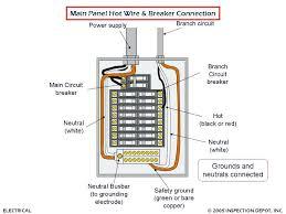 main panel wiring diagram on main images free download wiring