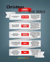 jesus christ vs christmas life hope u0026 truth