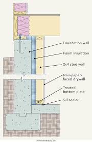 Best Way To Insulate Basement Walls by Basement Wall Insulation Living Room