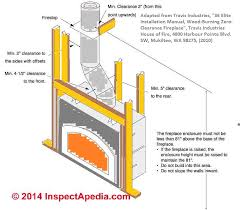 Direct Vent Fireplace Installation by Convert Zero Clearance Fireplace To Woodstove Safe Installation Of